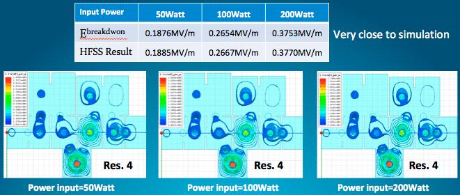 Feature 6: Air Breakdown Prediction | SynMatrix